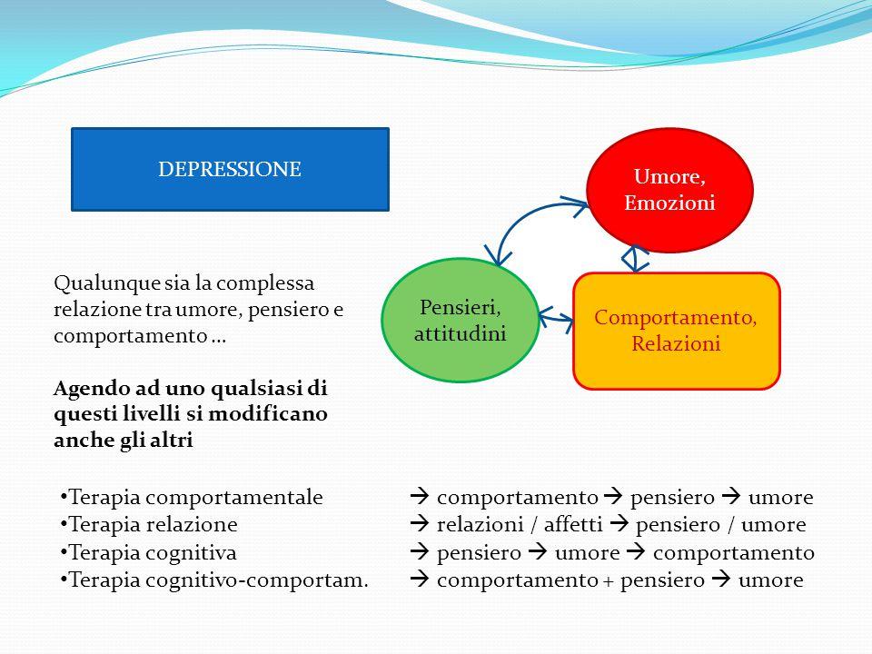 Terapia comportamentale  comportamento  pensiero  umore