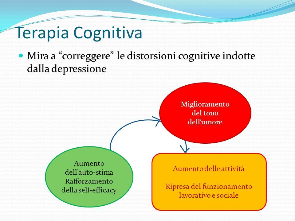 Terapia Cognitiva Mira a correggere le distorsioni cognitive indotte dalla depressione. Miglioramento del tono dell'umore.