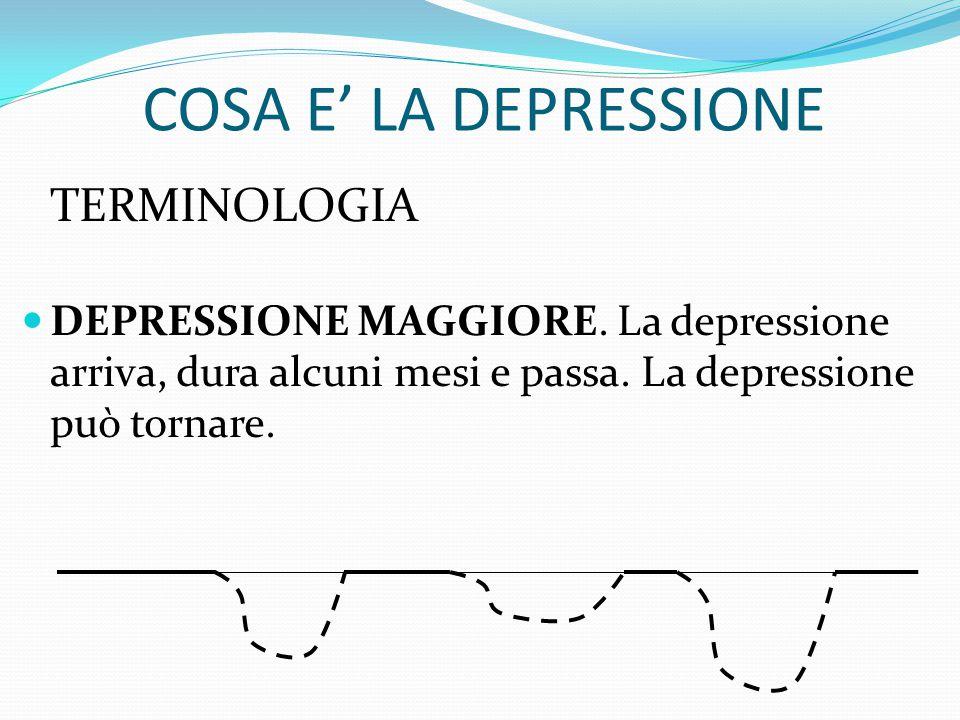 COSA E' LA DEPRESSIONE TERMINOLOGIA