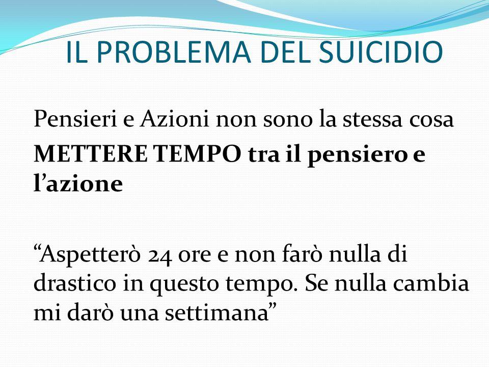 IL PROBLEMA DEL SUICIDIO