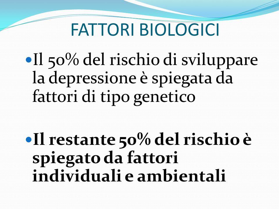 FATTORI BIOLOGICI Il 50% del rischio di sviluppare la depressione è spiegata da fattori di tipo genetico.