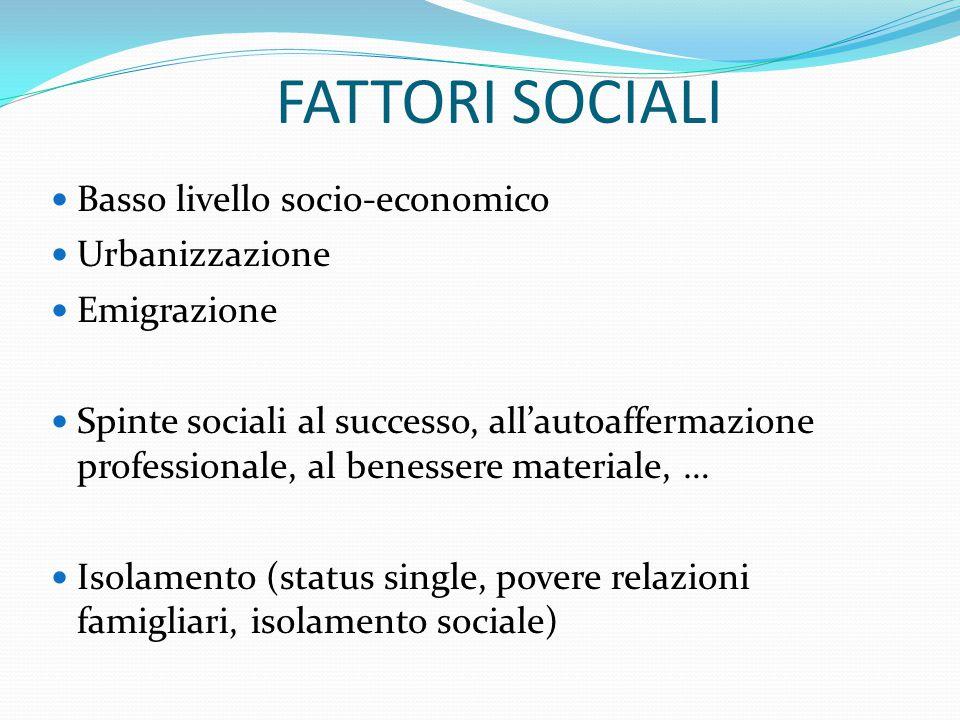 FATTORI SOCIALI Basso livello socio-economico Urbanizzazione