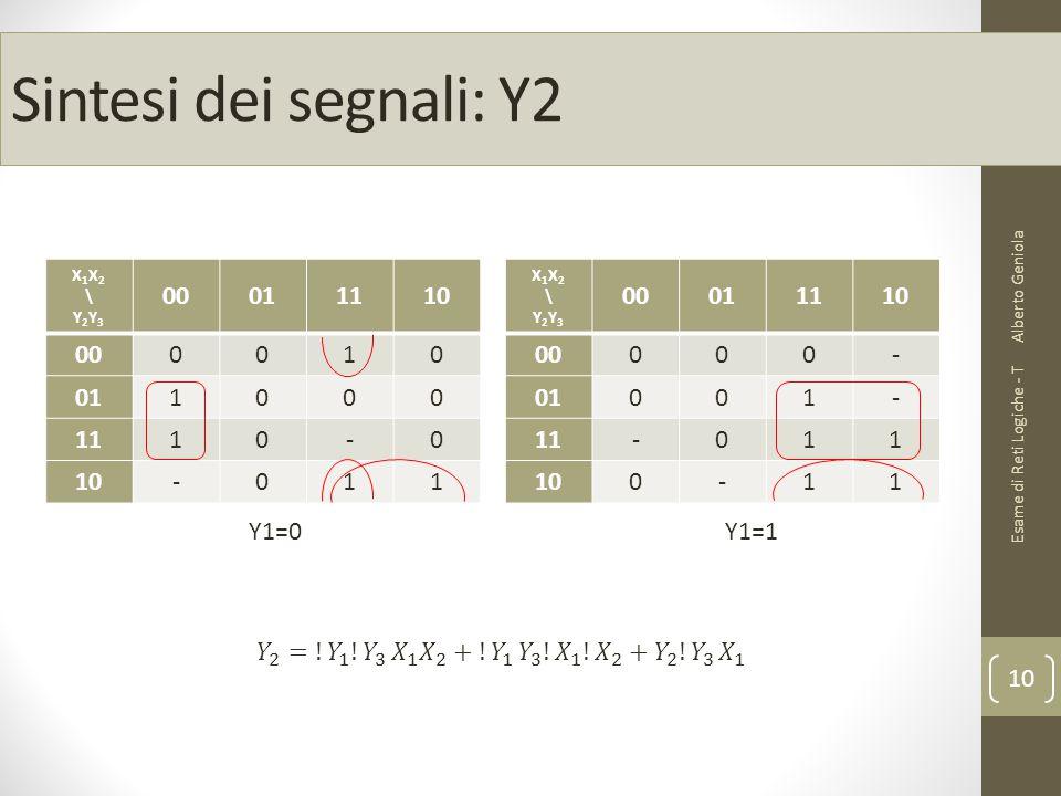 Sintesi dei segnali: Y2 00 01 11 10 1 - 00 01 11 10 - 1 Y1=0 Y1=1