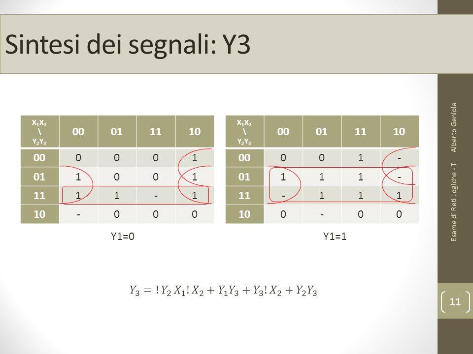 Sintesi dei segnali: Y3 00 01 11 10 1 - 00 01 11 10 1 - Y1=0 Y1=1