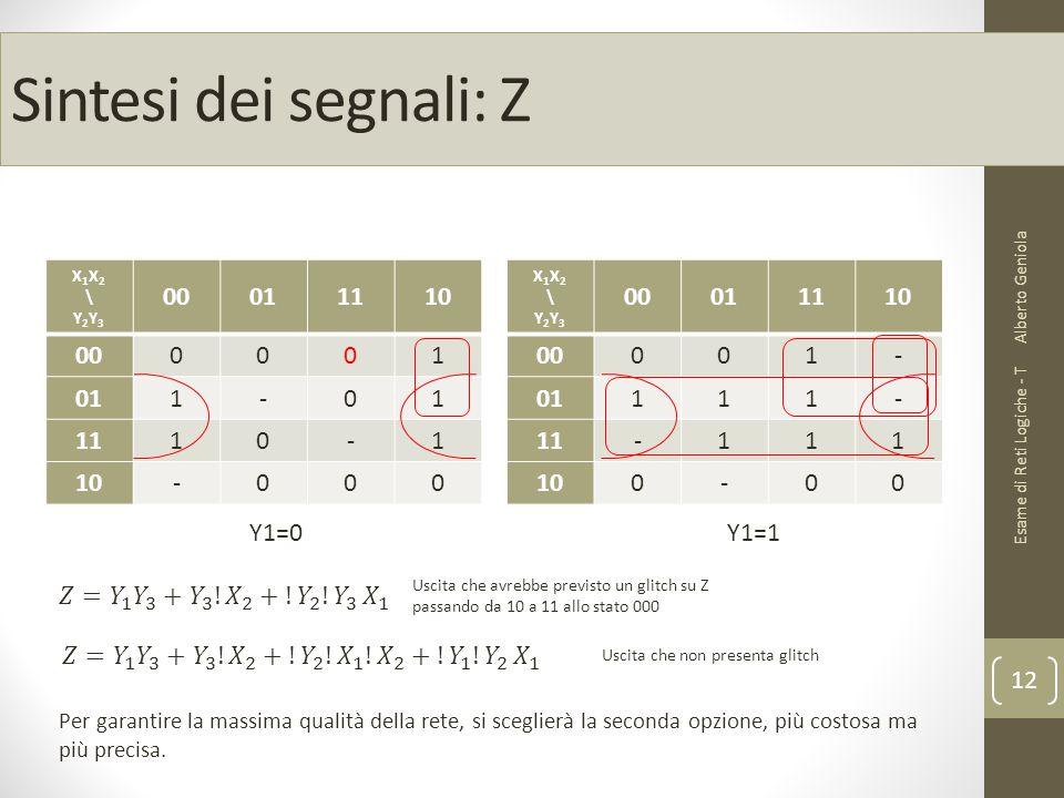 Sintesi dei segnali: Z 00 01 11 10 1 - 00 01 11 10 1 - Y1=0 Y1=1