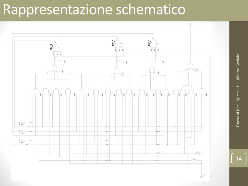 Rappresentazione schematico