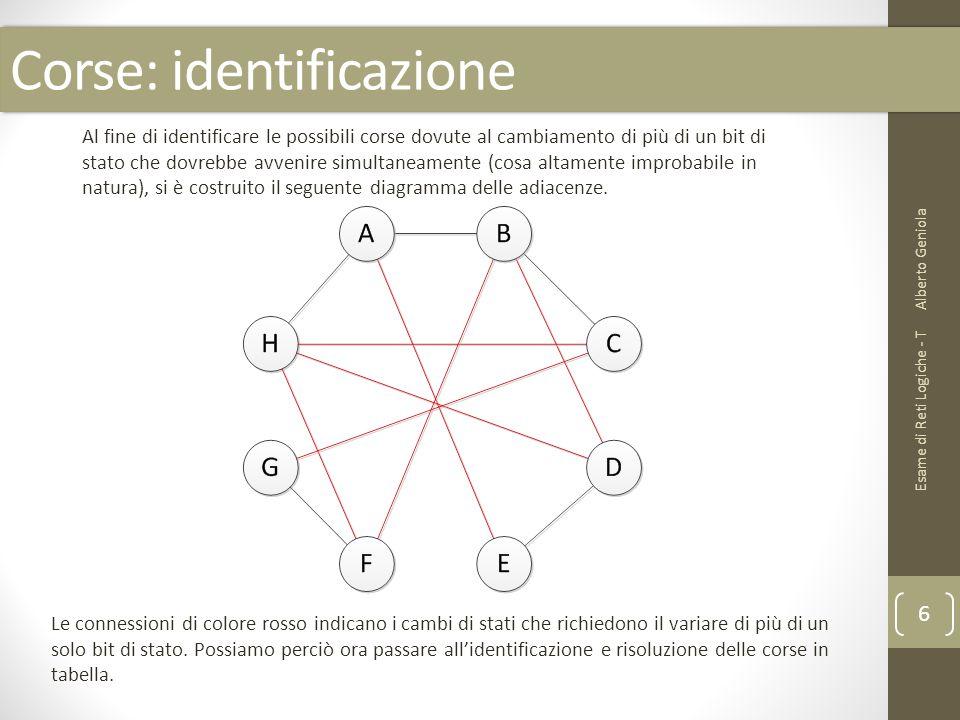 Corse: identificazione