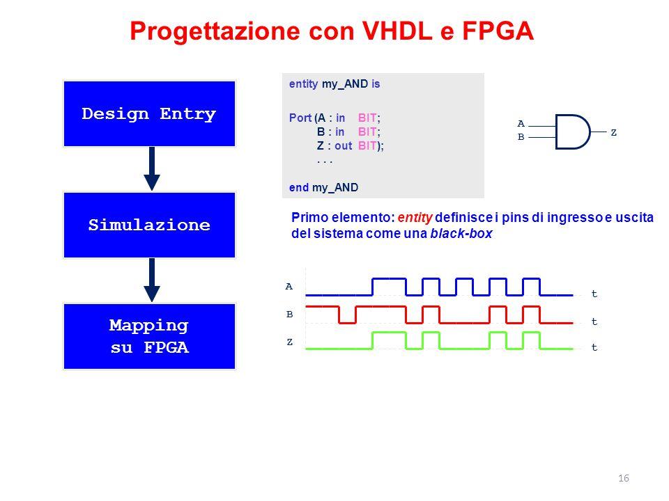 Progettazione con VHDL e FPGA