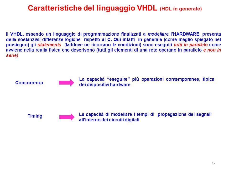 Caratteristiche del linguaggio VHDL (HDL in generale)
