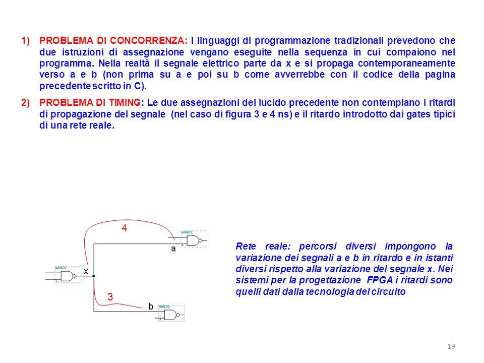 PROBLEMA DI CONCORRENZA: I linguaggi di programmazione tradizionali prevedono che due istruzioni di assegnazione vengano eseguite nella sequenza in cui compaiono nel programma. Nella realtà il segnale elettrico parte da x e si propaga contemporaneamente verso a e b (non prima su a e poi su b come avverrebbe con il codice della pagina precedente scritto in C).