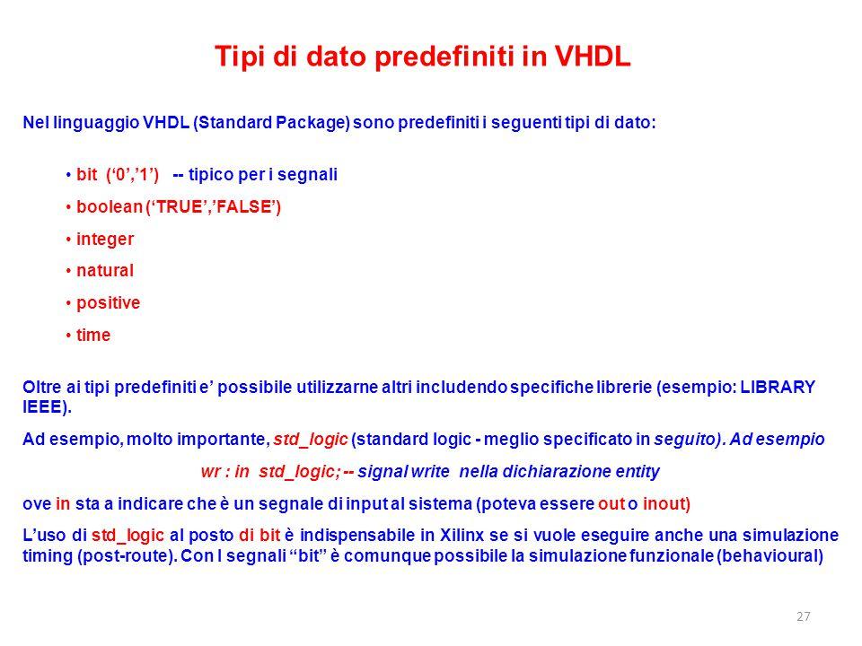 Tipi di dato predefiniti in VHDL