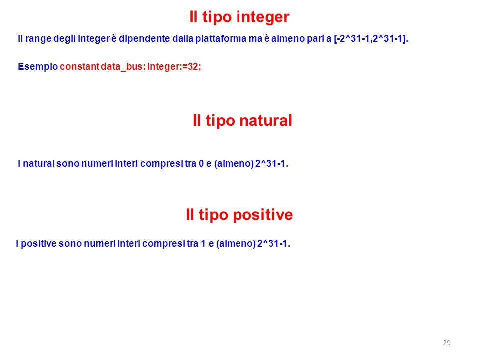 Il tipo integer Il tipo natural Il tipo positive