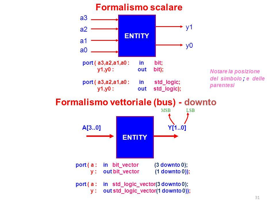 Formalismo vettoriale (bus) - downto