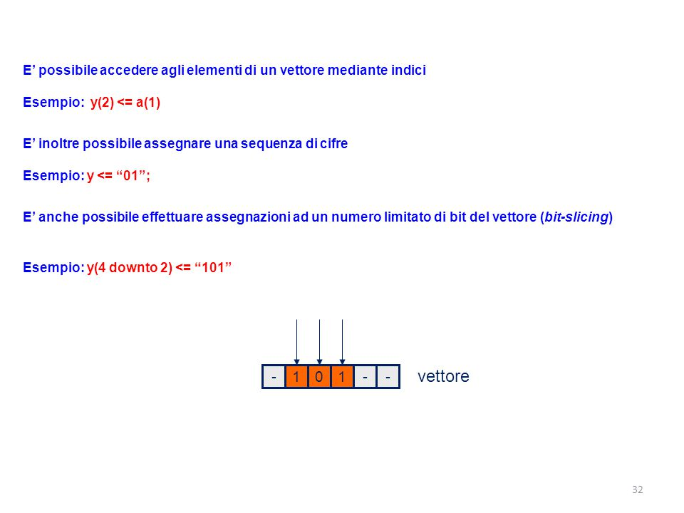 E' possibile accedere agli elementi di un vettore mediante indici Esempio: y(2) <= a(1)