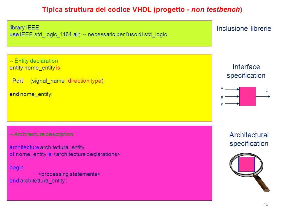 Tipica struttura del codice VHDL (progetto - non testbench)