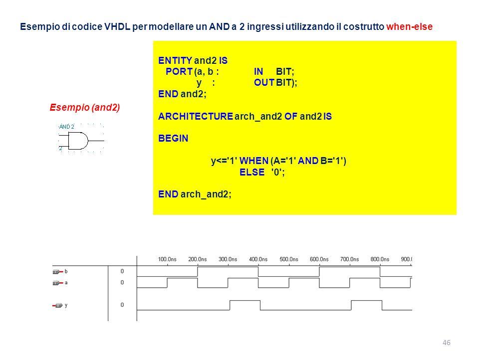 Esempio di codice VHDL per modellare un AND a 2 ingressi utilizzando il costrutto when-else