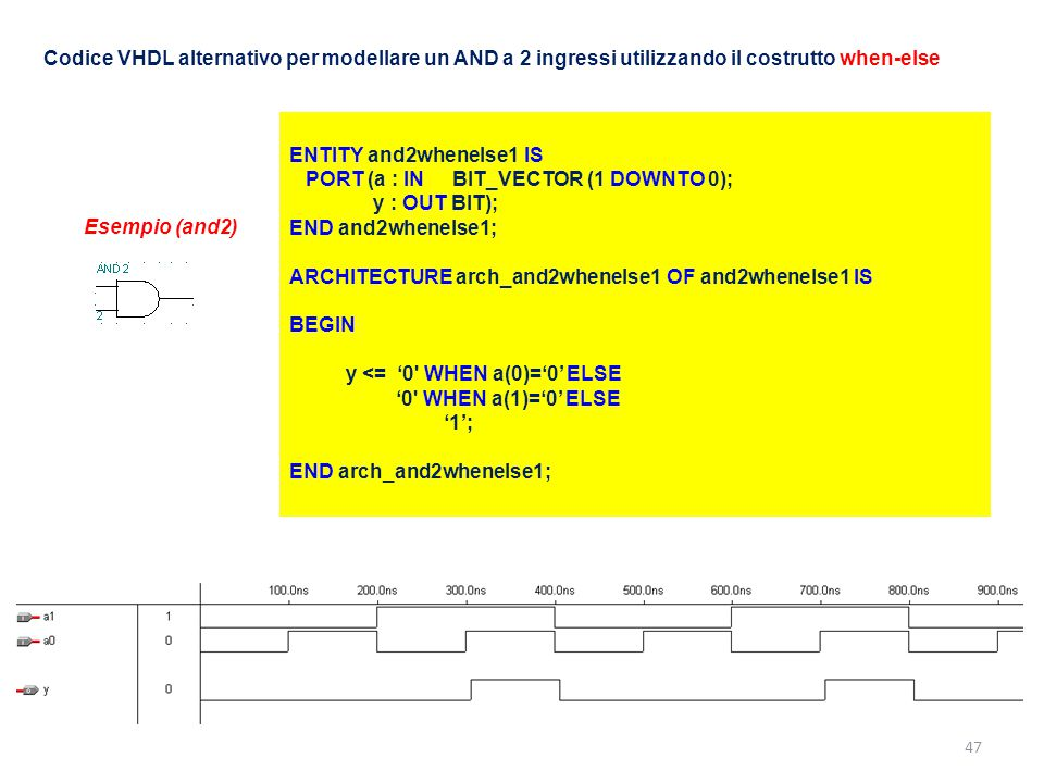 Codice VHDL alternativo per modellare un AND a 2 ingressi utilizzando il costrutto when-else