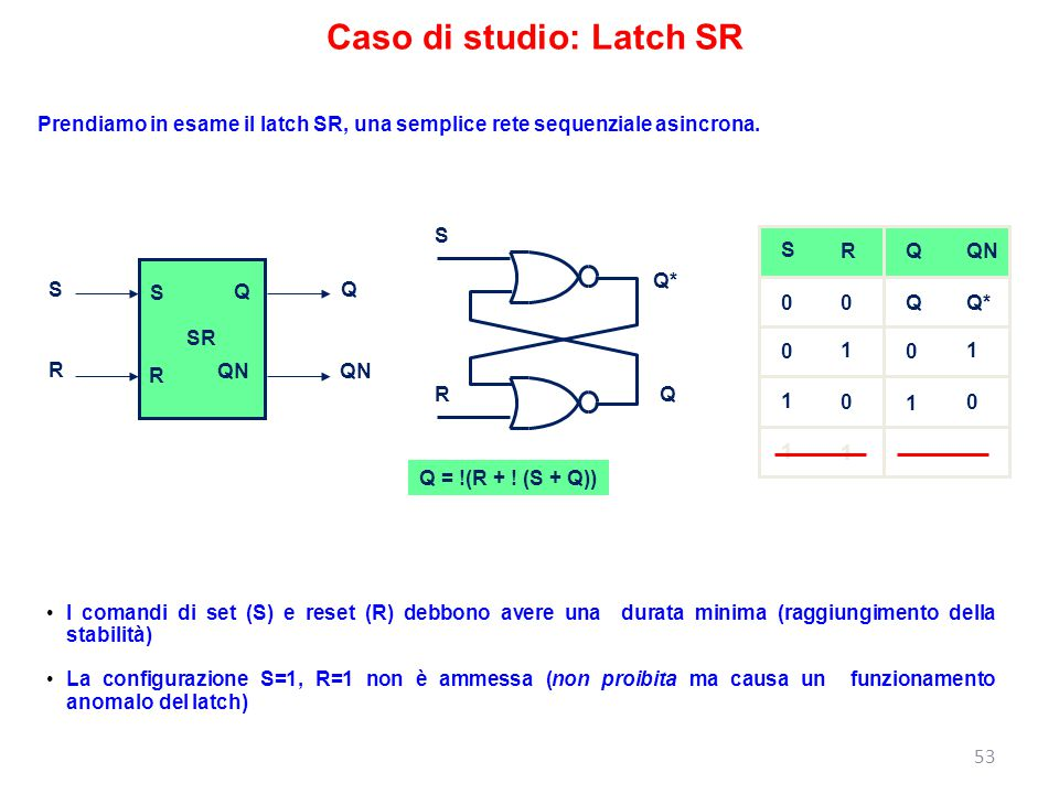 Caso di studio: Latch SR