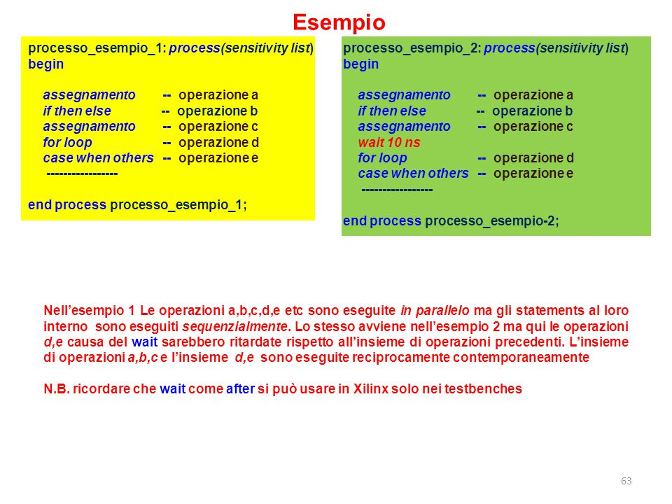 Esempio processo_esempio_1: process(sensitivity list) begin
