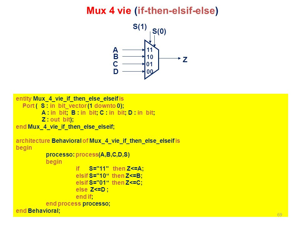 Mux 4 vie (if-then-elsif-else)