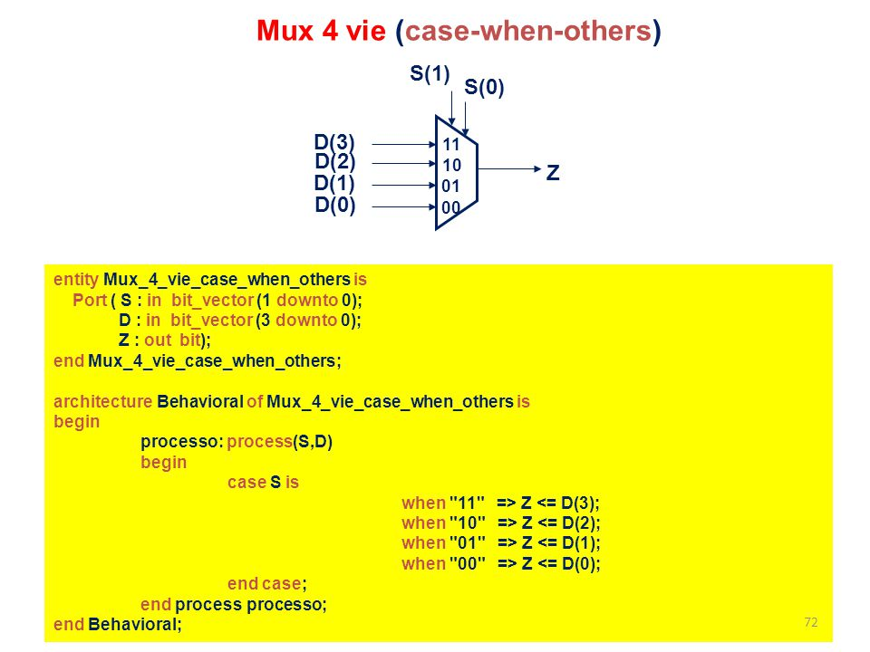 Mux 4 vie (case-when-others)