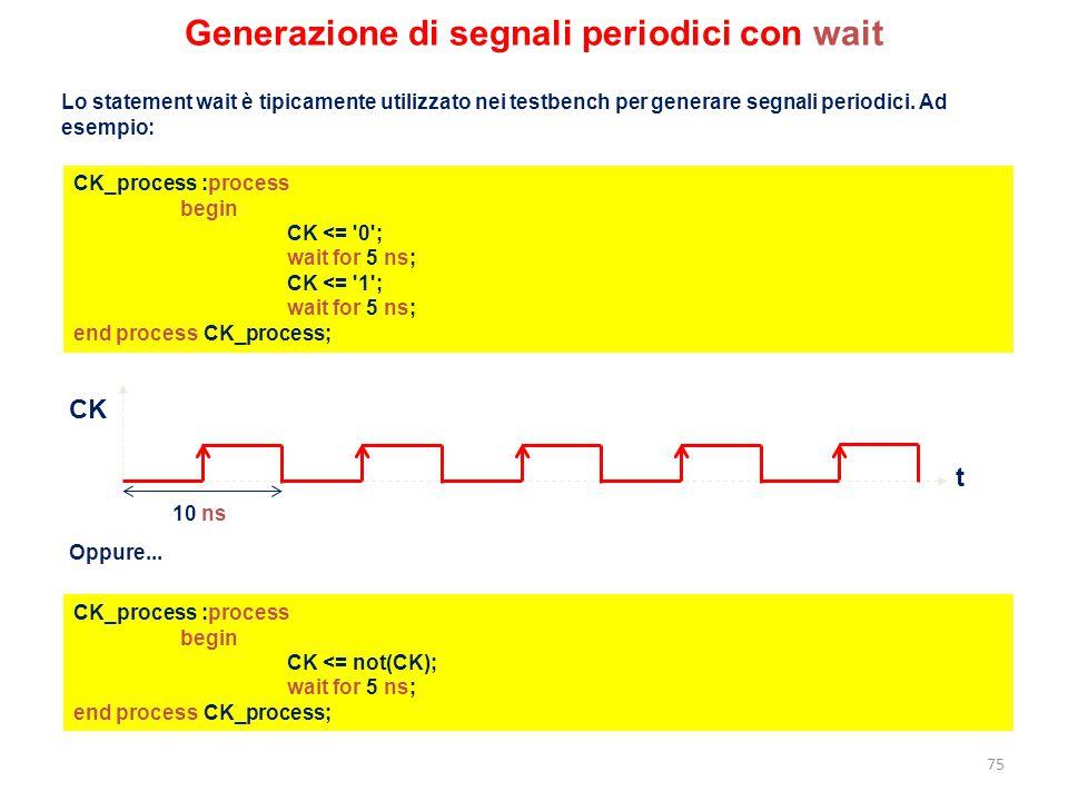 Generazione di segnali periodici con wait