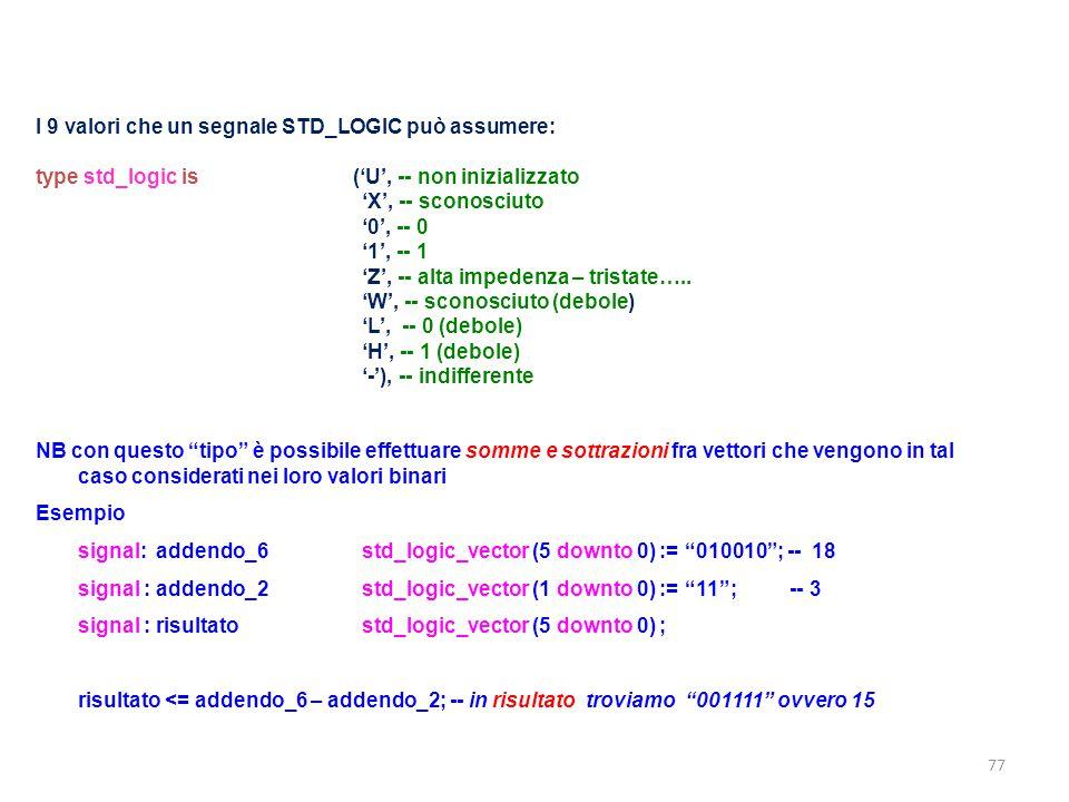 I 9 valori che un segnale STD_LOGIC può assumere: type std_logic is ('U', -- non inizializzato 'X', -- sconosciuto '0', -- 0 '1', -- 1 'Z', -- alta impedenza – tristate….. 'W', -- sconosciuto (debole) 'L', -- 0 (debole) 'H', -- 1 (debole) '-'), -- indifferente