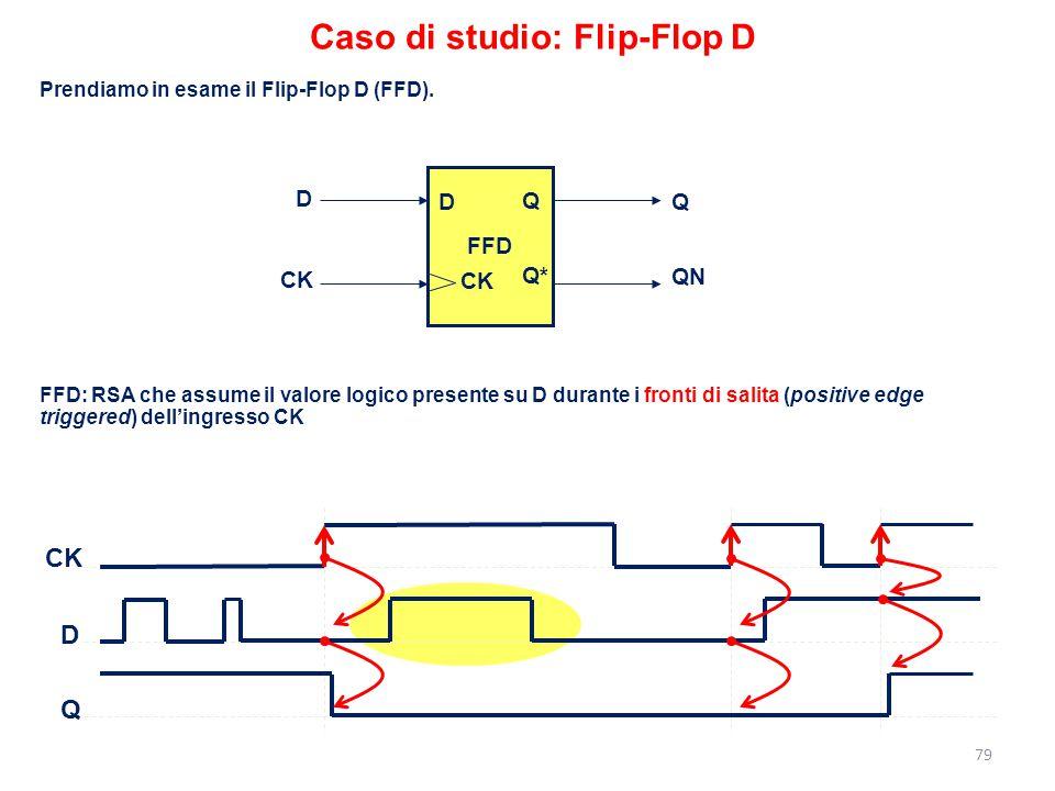 Caso di studio: Flip-Flop D