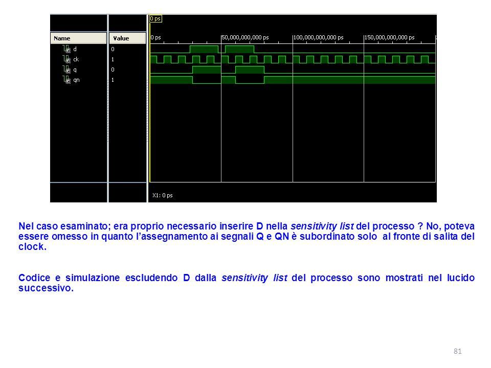 Nel caso esaminato; era proprio necessario inserire D nella sensitivity list del processo No, poteva essere omesso in quanto l'assegnamento ai segnali Q e QN è subordinato solo al fronte di salita del clock.