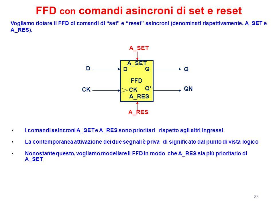 FFD con comandi asincroni di set e reset
