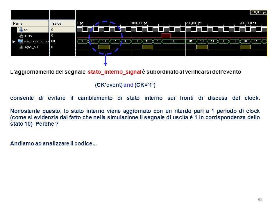 L'aggiornamento del segnale stato_interno_signal è subordinato al verificarsi dell'evento