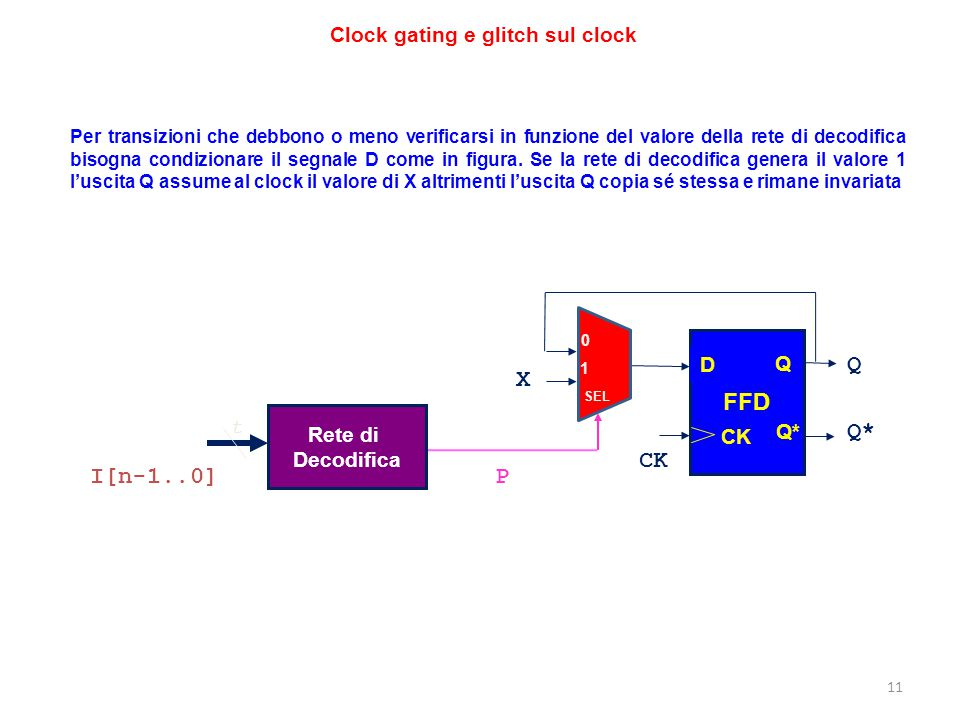 Clock gating e glitch sul clock
