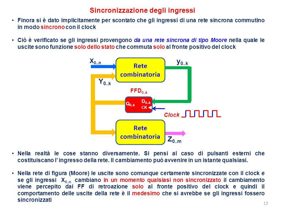 Sincronizzazione degli ingressi