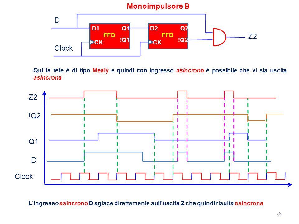 Monoimpulsore B D Z2 Clock Z2 !Q2 Q1 D Clock D1 Q1 !Q1 CK FFD D2 Q2