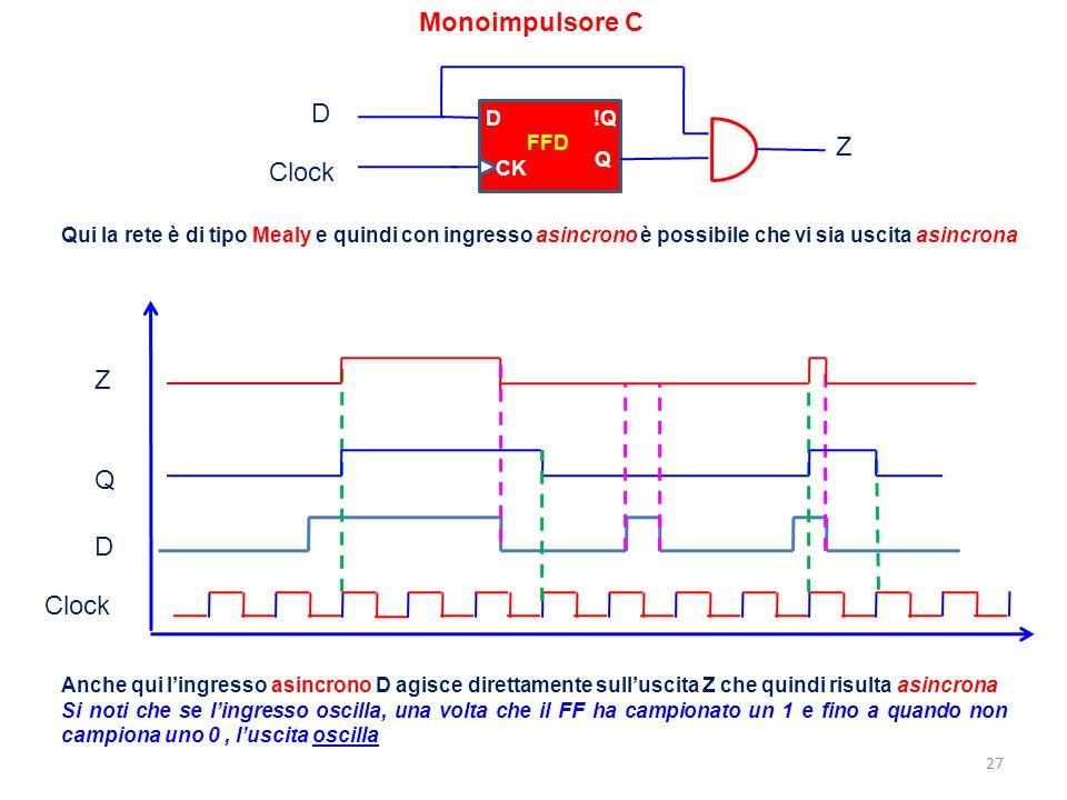 Monoimpulsore C D Z Clock Z Q D Clock D !Q Q CK FFD