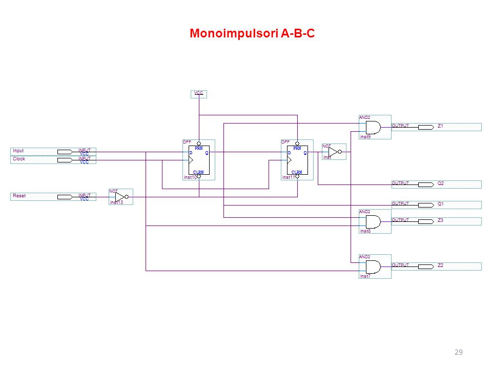 Monoimpulsori A-B-C