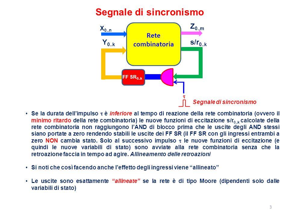 Segnale di sincronismo