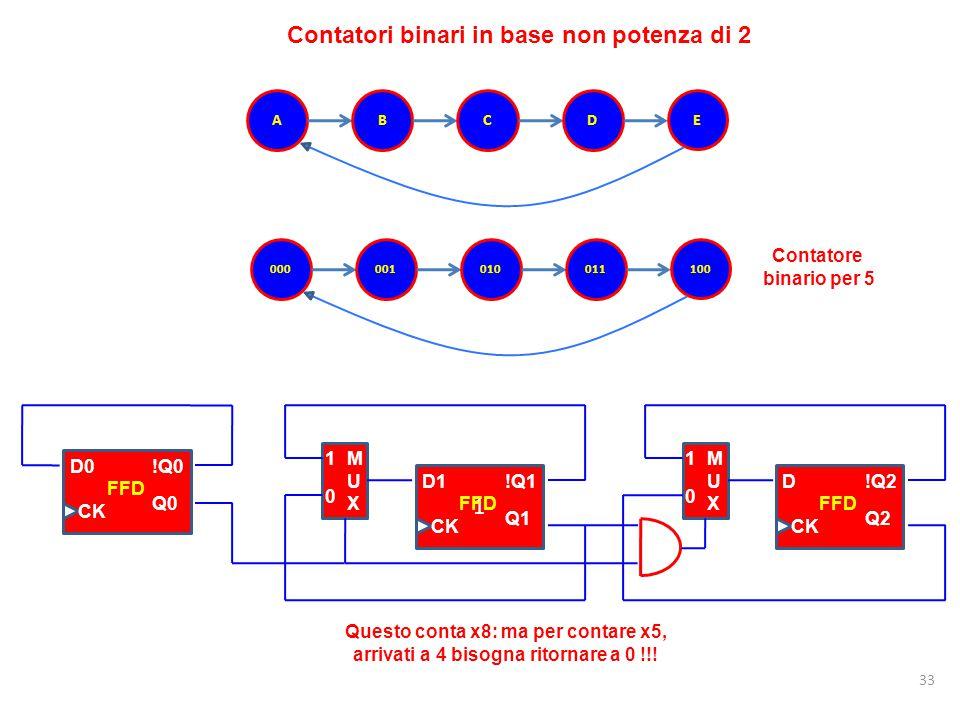 Contatori binari in base non potenza di 2