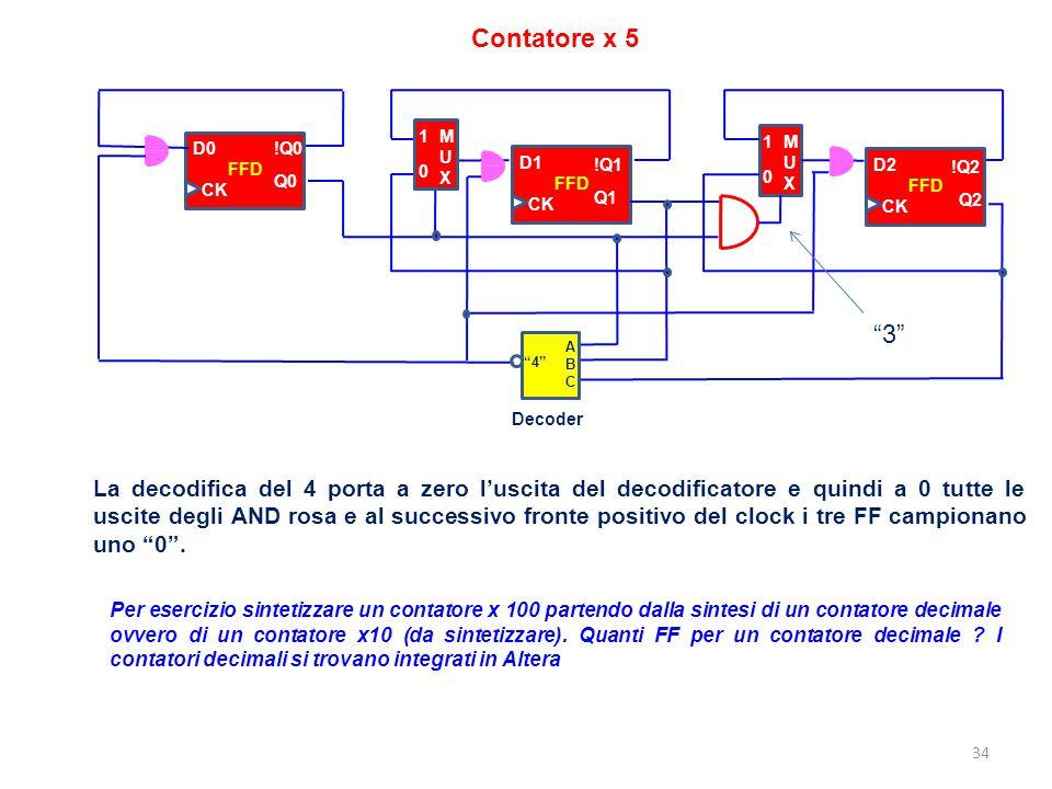 Contatore x 5 M. U. X. 1. D0. !Q0. M. U. X. 1. D1. !Q1. Q1. CK. FFD. FFD. D2. !Q2.