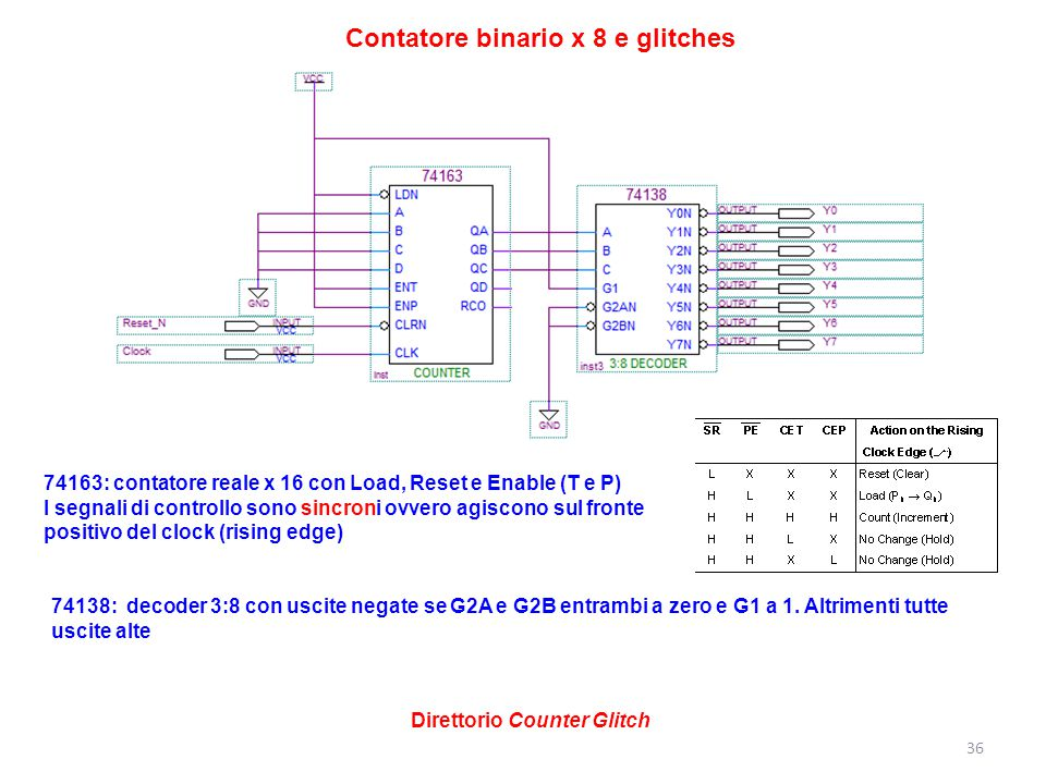 Contatore binario x 8 e glitches