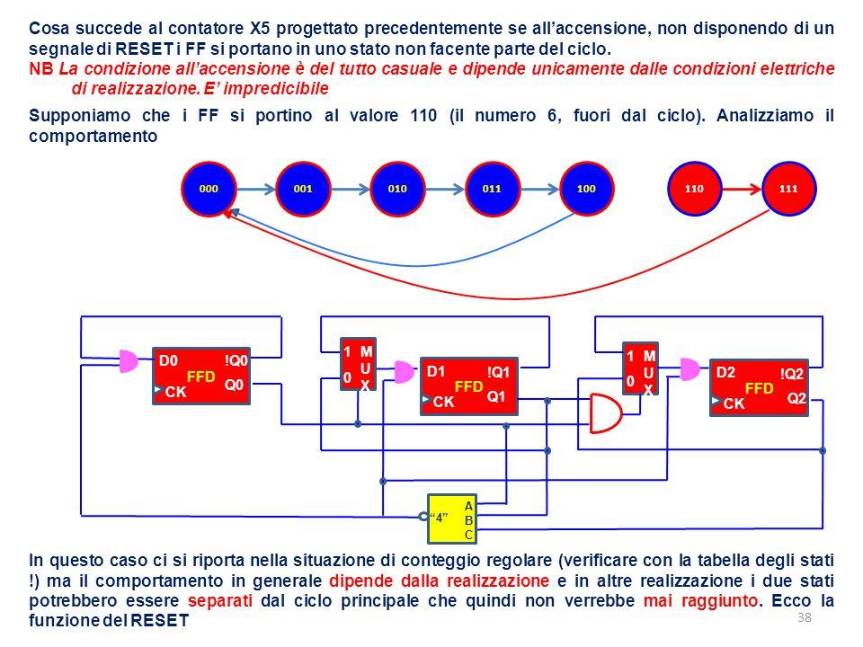 Cosa succede al contatore X5 progettato precedentemente se all'accensione, non disponendo di un segnale di RESET i FF si portano in uno stato non facente parte del ciclo.