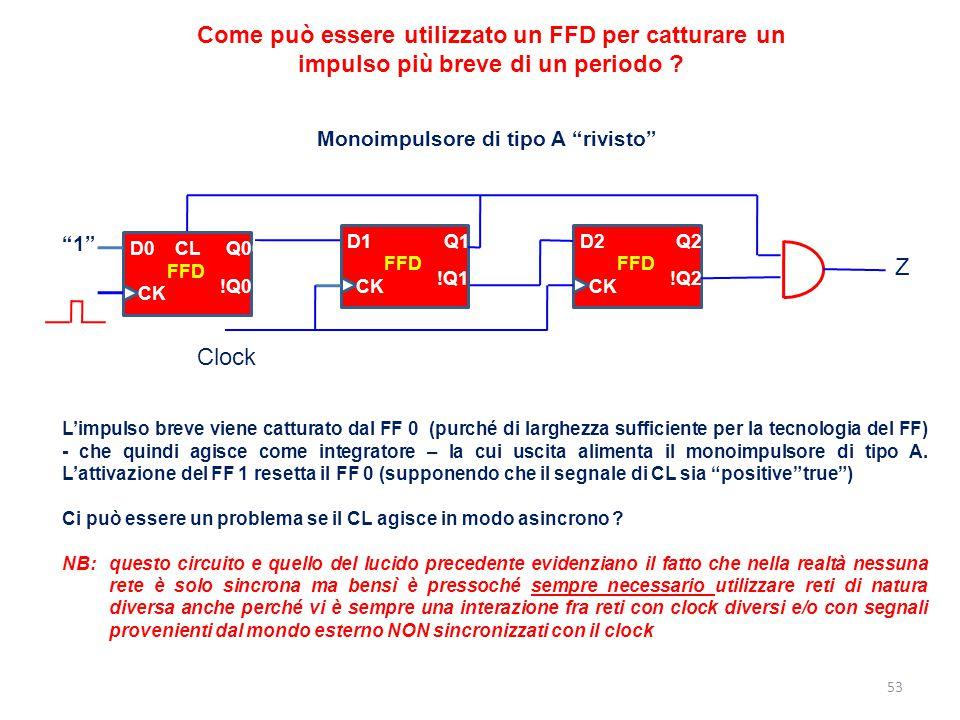 Come può essere utilizzato un FFD per catturare un impulso più breve di un periodo
