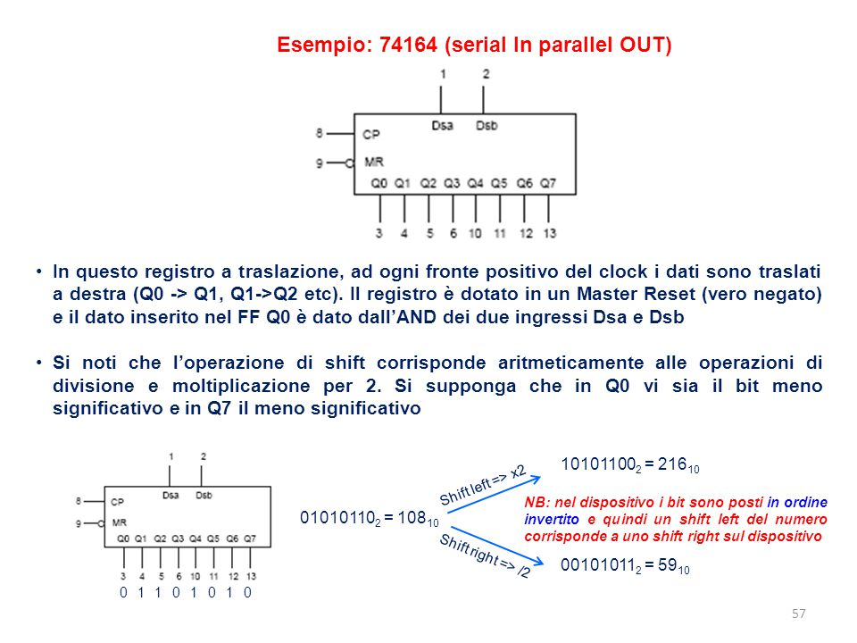 Esempio: 74164 (serial In parallel OUT)