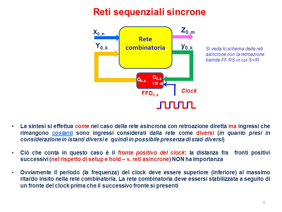 Reti sequenziali sincrone