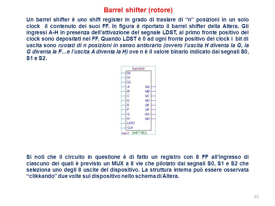 Barrel shifter (rotore)