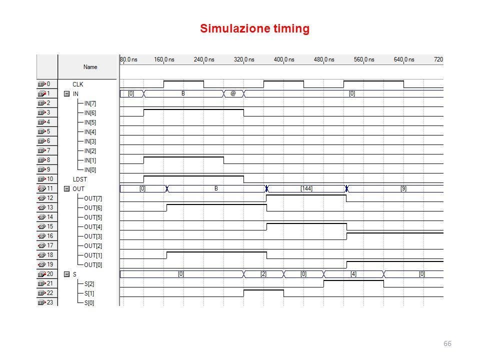 Simulazione timing