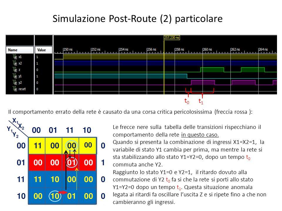Simulazione Post-Route (2) particolare