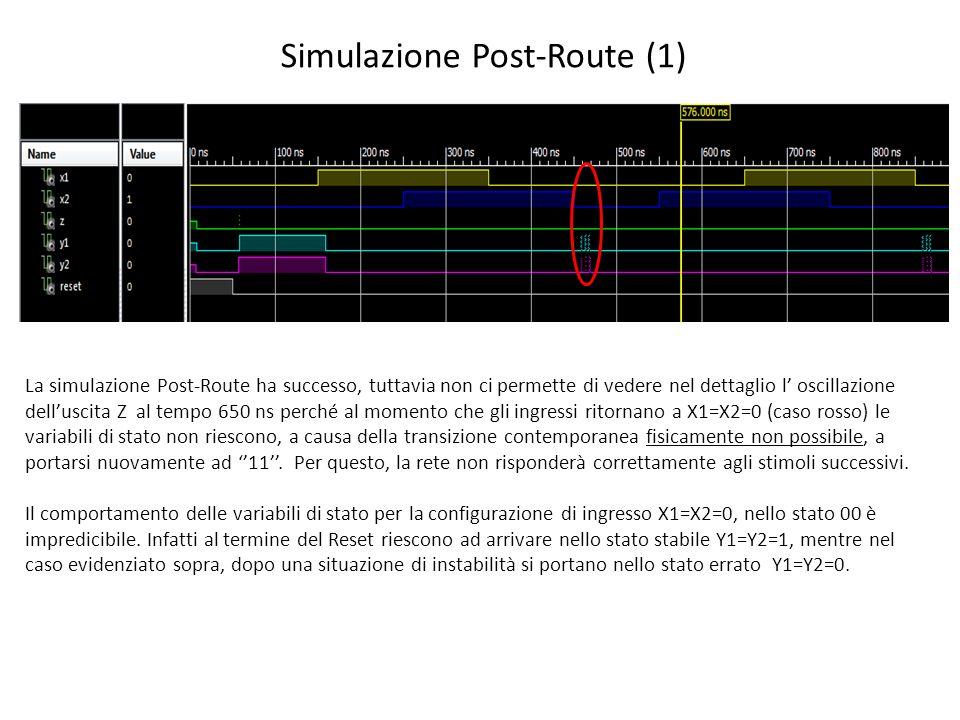 Simulazione Post-Route (1)
