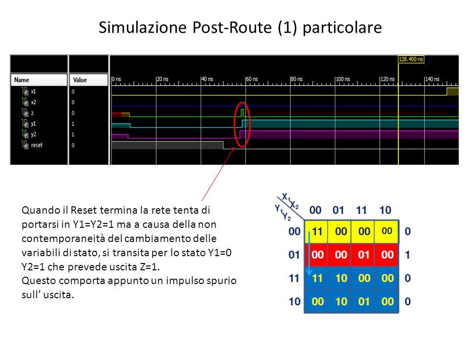 Simulazione Post-Route (1) particolare
