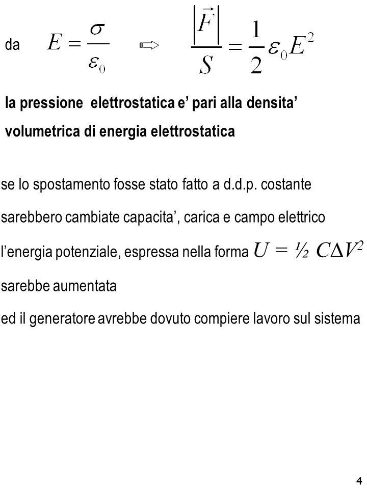 da la pressione elettrostatica e' pari alla densita' volumetrica di energia elettrostatica. se lo spostamento fosse stato fatto a d.d.p. costante.